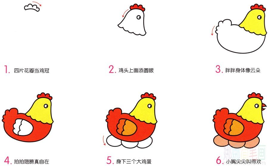 小母鸡的画法